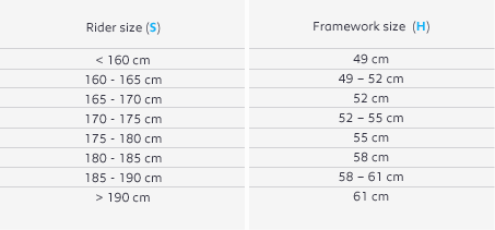 Road bike size