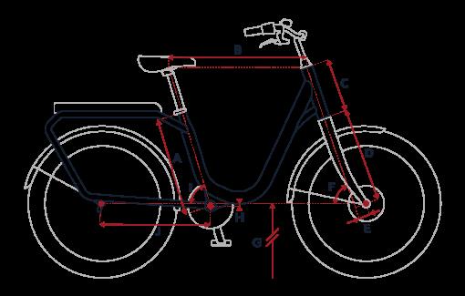Esquema de la geometría de una bicicleta eléctrica Peugeot eLC01